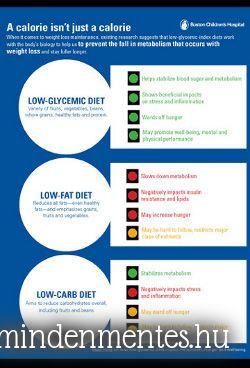És tényleg a legtutibb diéta a mienk!